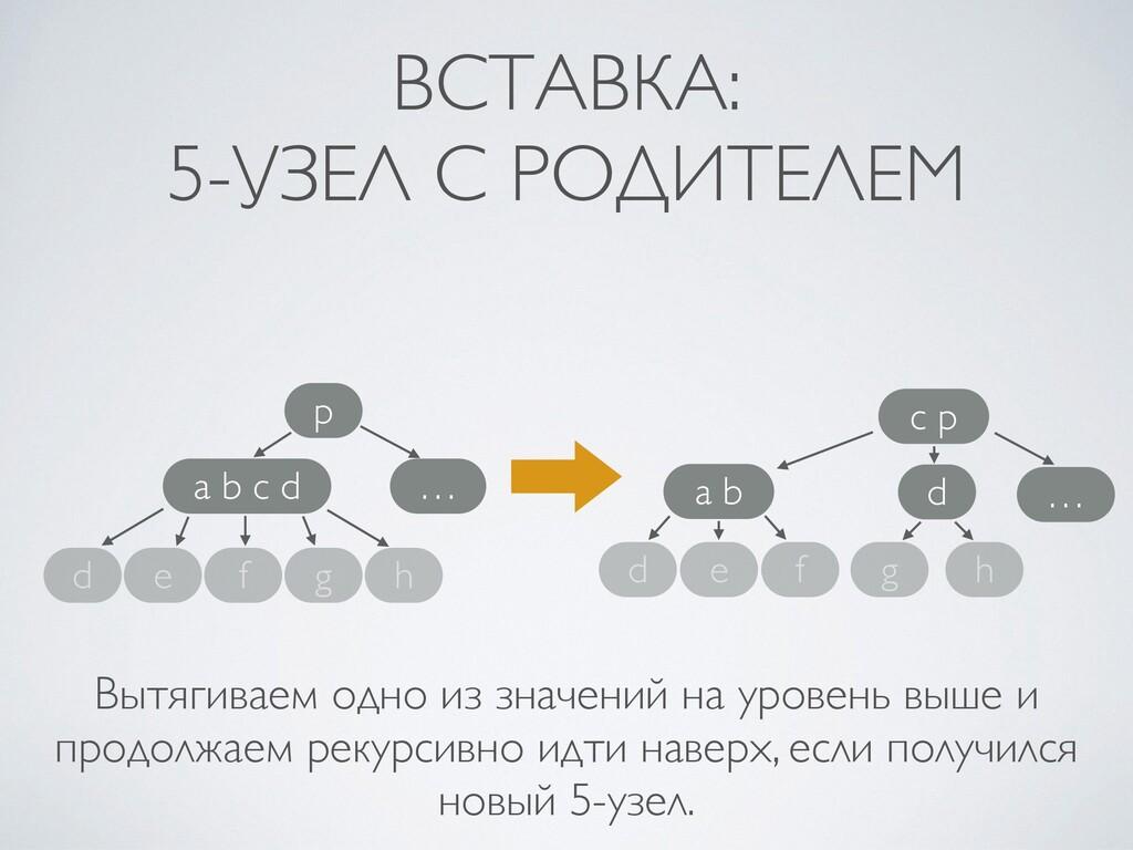ВСТАВКА :  5-УЗЕЛ С РОДИТЕЛЕМ g a b c d e d h f...