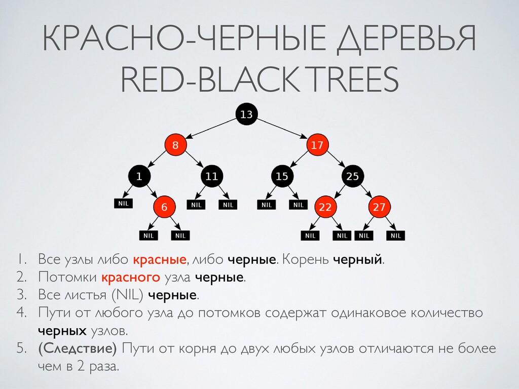 КРАСНО-ЧЕРНЫЕ ДЕРЕВЬ Я  RED-BLACK TREES 1. Все ...