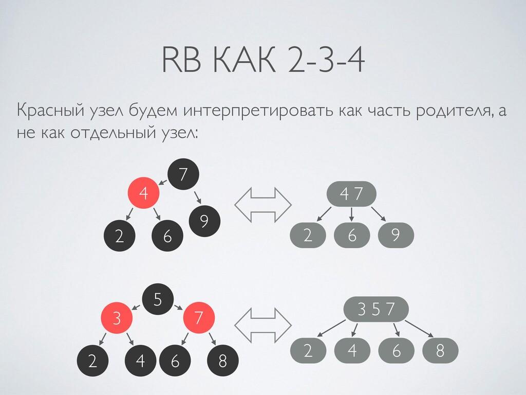 RB КАК 2-3-4 Красный узел будем интерпретироват...