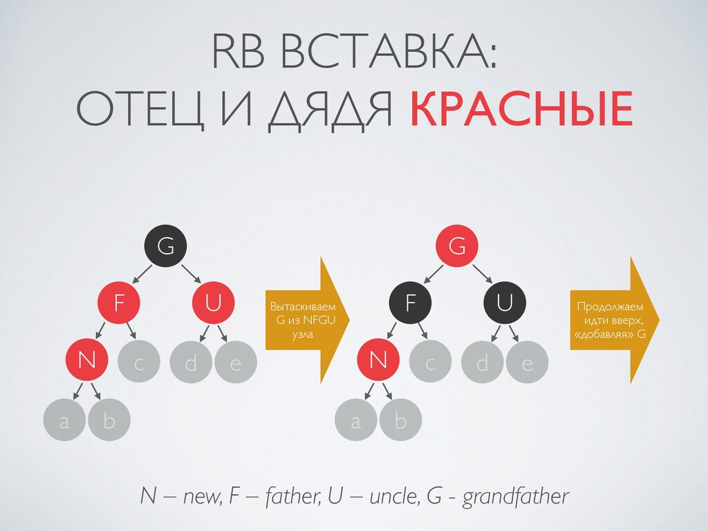 RB ВСТАВКА :  ОТЕЦ И ДЯДЯ КРАСНЫЕ N – new, F – ...