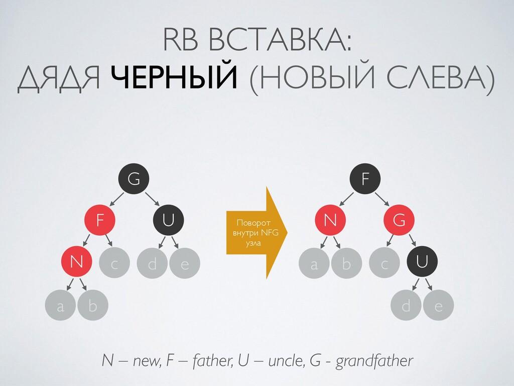 RB ВСТАВКА :  ДЯДЯ ЧЕРНЫЙ (НОВЫЙ СЛЕВА) N – new...