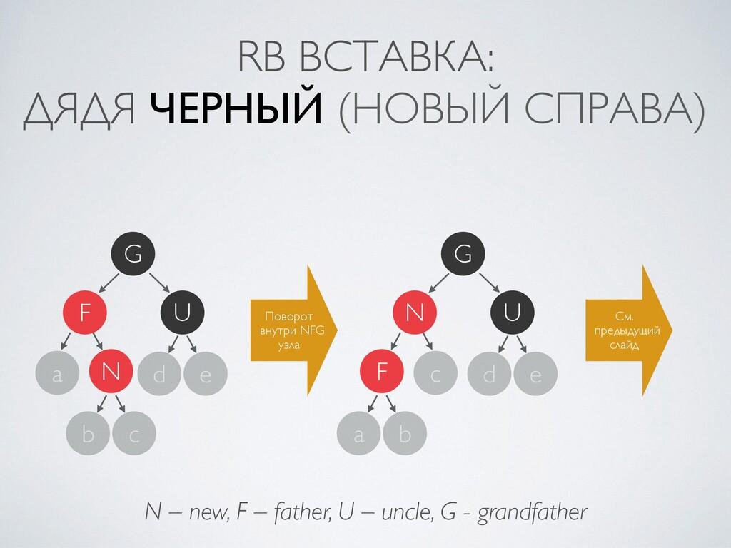 RB ВСТАВКА :  ДЯДЯ ЧЕРНЫЙ (НОВЫЙ СПРАВА) N – ne...
