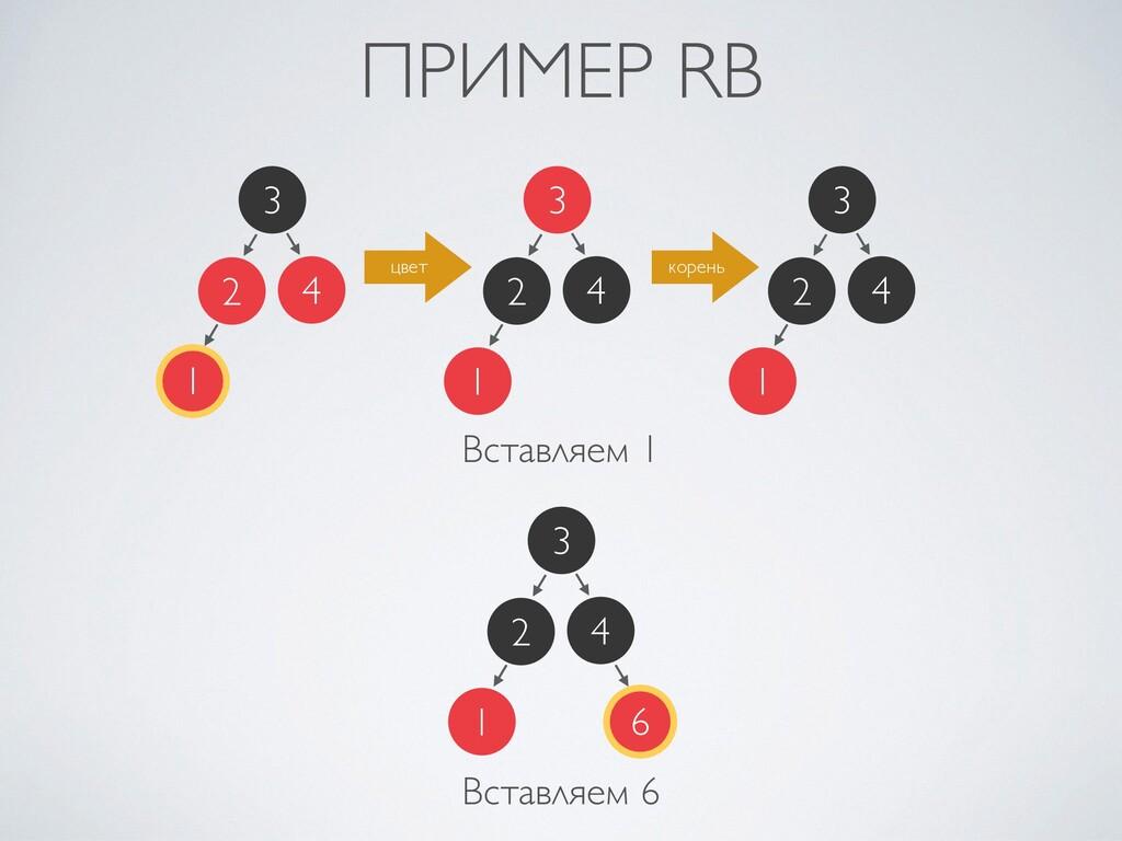 ПРИМЕР RB Вставляем 1 2 1 3 4 цвет 2 1 3 4 коре...