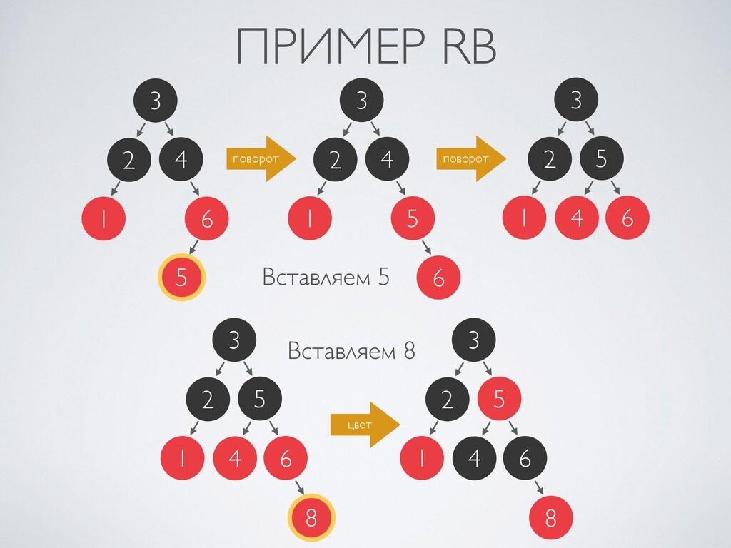 ПРИМЕР RB Вставляем 5 2 1 3 4 6 5 2 1 3 4 5 6 п...