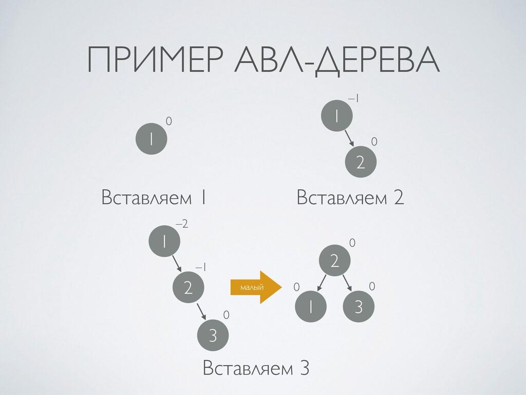 ПРИМЕР АВЛ-ДЕРЕВА Вставляем 1 1 0 Вставляем 2 1...