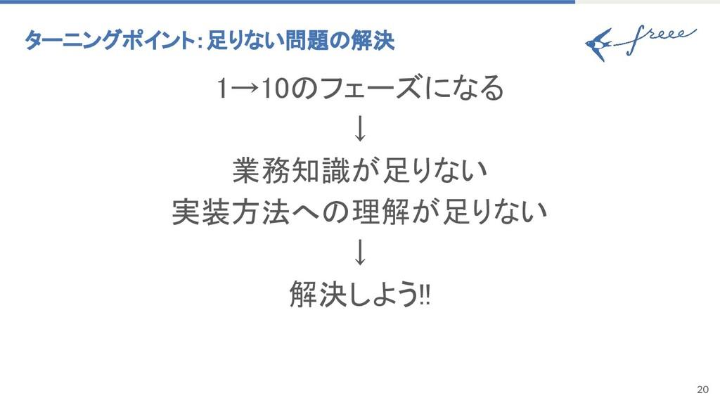20 ターニングポイント:足りない問題の解決 1→10のフェーズになる ↓ 業務知識が足りない...