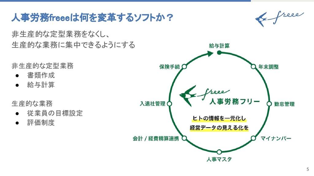 5 人事労務freeeは何を変革するソフトか? 非生産的な定型業務をなくし、 生産的な業務に集...