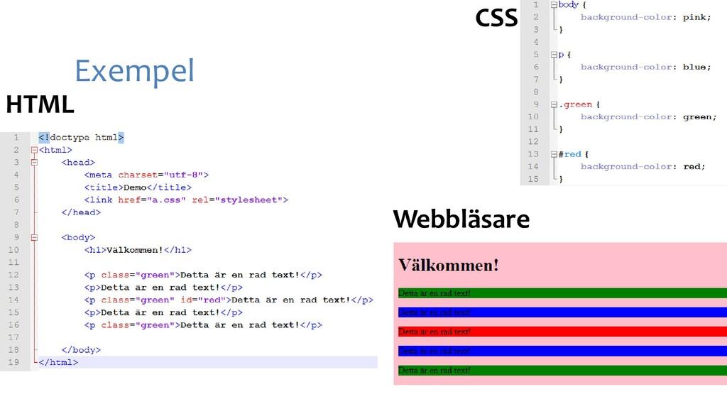 Exempel HTML CSS Webbläsare