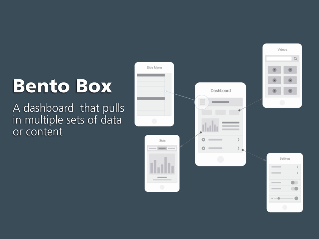 Bento Box A dashboard that pulls in multiple s...