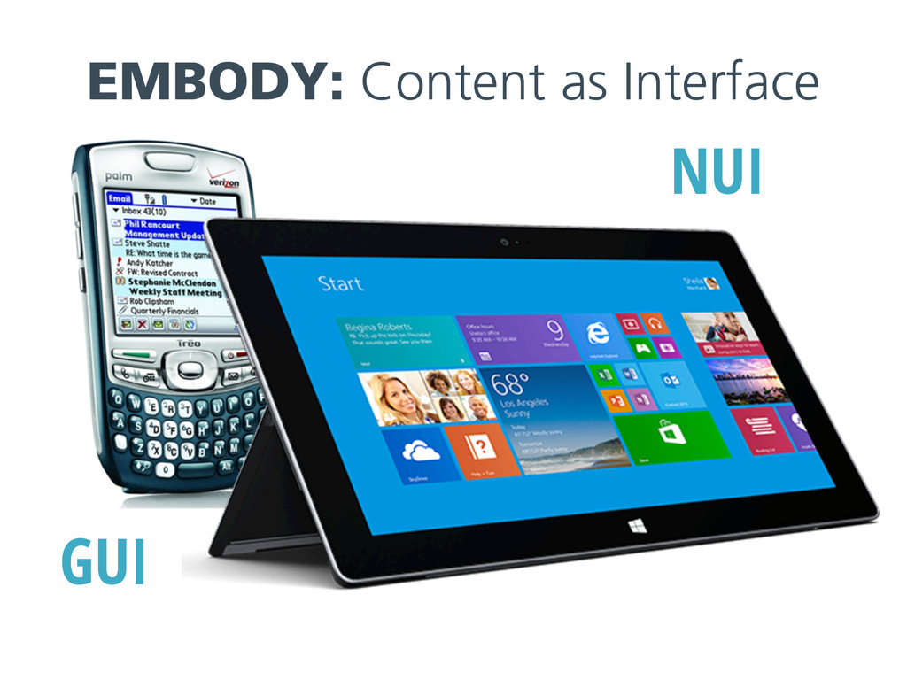 EMBODY: Content as Interface GUI NUI