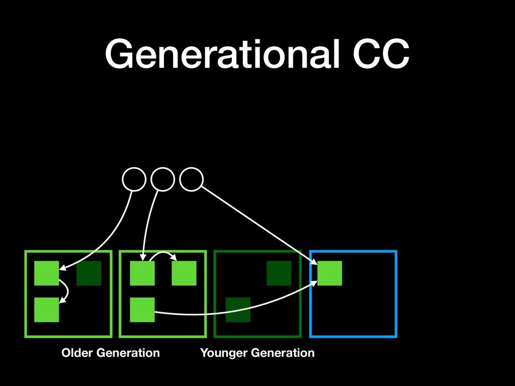 Generational CC Younger Generation Older Genera...