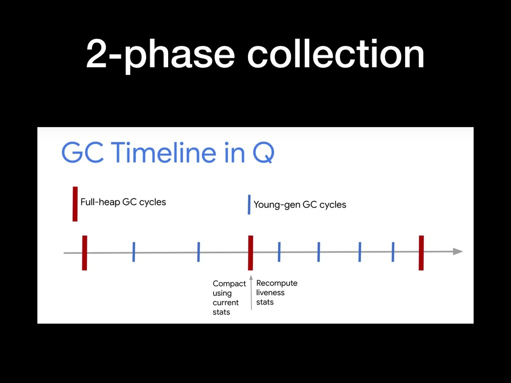 2-phase collection