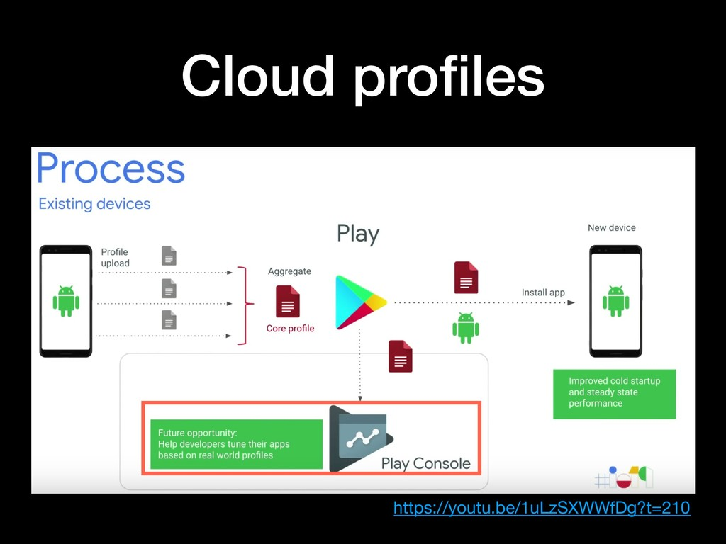 Cloud profiles https://youtu.be/1uLzSXWWfDg?t=210