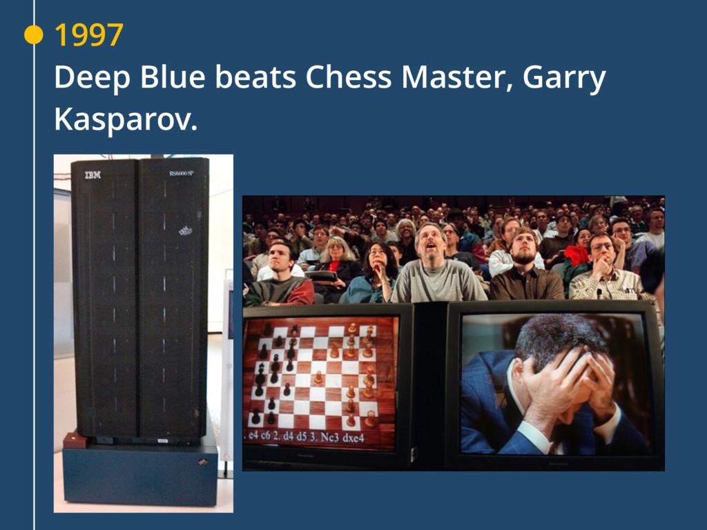 1997 Deep Blue beats Chess Master, Garry Kaspar...