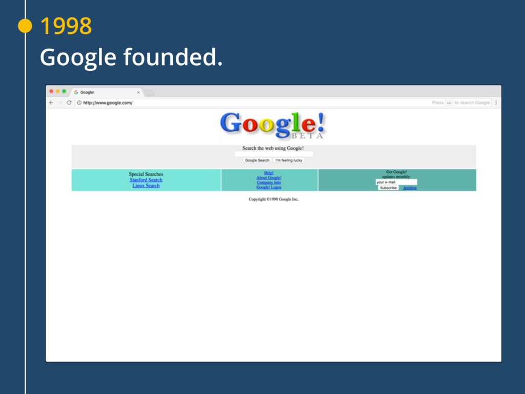 1998 Google founded.