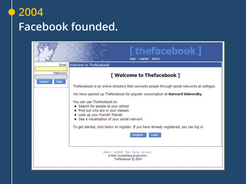 2004 Facebook founded.
