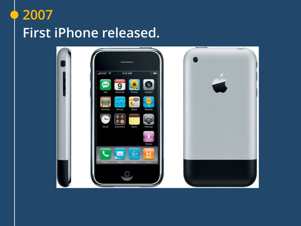 2007 First iPhone released.