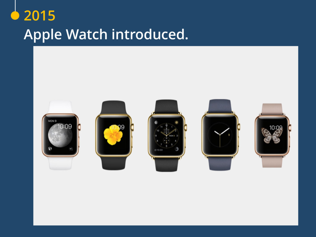 2015 Apple Watch introduced.