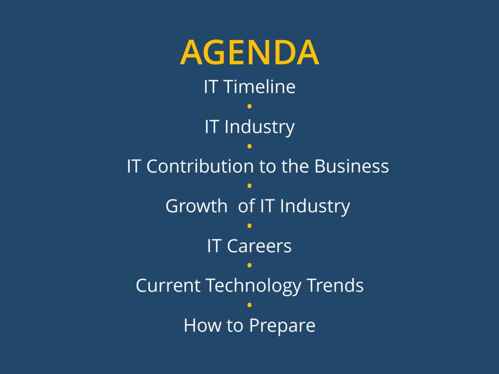 AGENDA IT Timeline • IT Industry • IT Contribu...