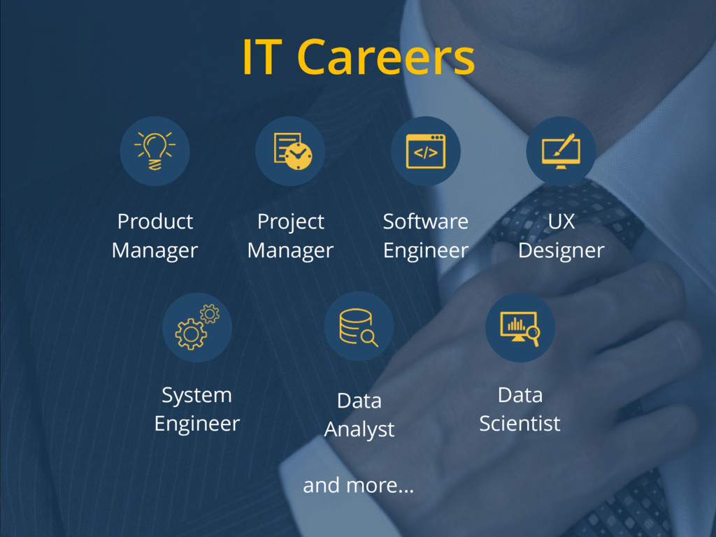 IT Careers and more... Product Manager Project ...