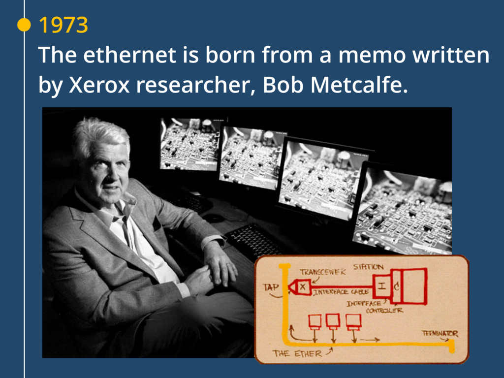 1973 The ethernet is born from a memo written b...