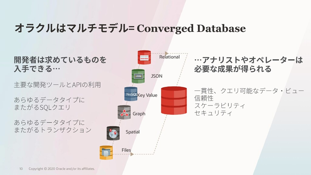 Converged Database JSON Graph Key Value NoSQL R...