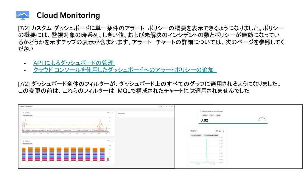 Cloud Monitoring [7/2] カスタム ダッシュボードに単一条件のアラート ポ...
