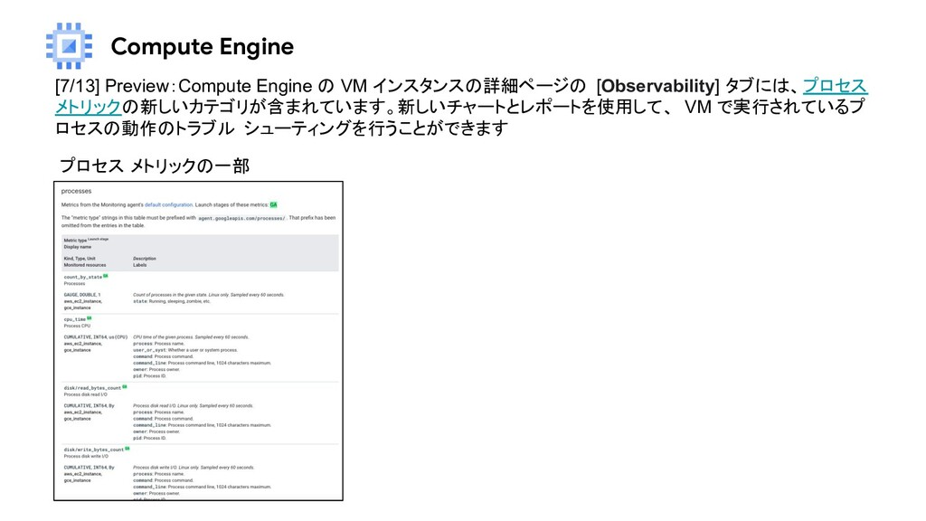 Compute Engine [7/13] Preview:Compute Engine の ...