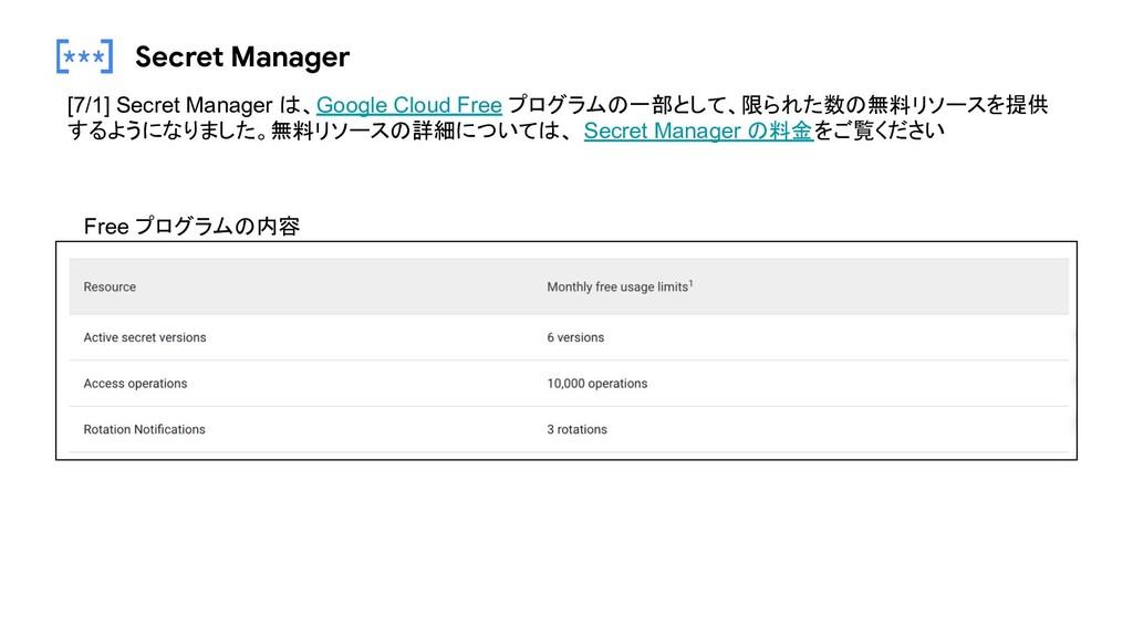 Secret Manager [7/1] Secret Manager は、Google Cl...