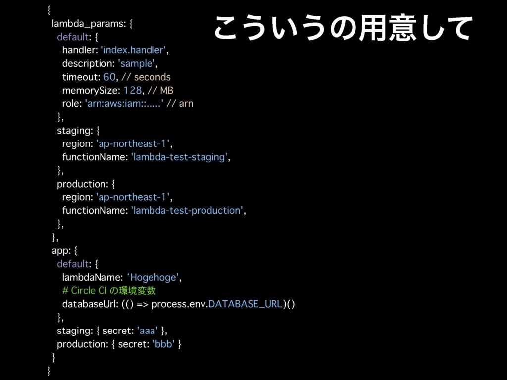 { lambda_params: { default: { handler: 'index.h...