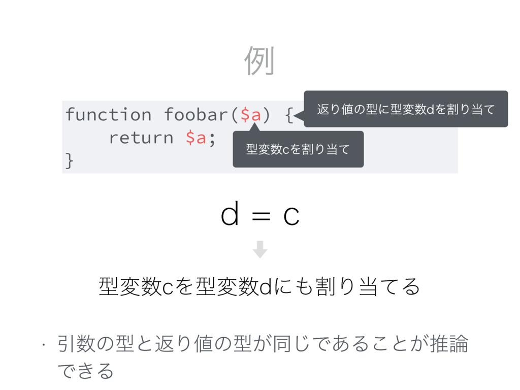 ྫ w ҾͷܕͱฦΓͷܕ͕ಉ͡Ͱ͋Δ͜ͱ͕ਪ Ͱ͖Δ function foobar($...