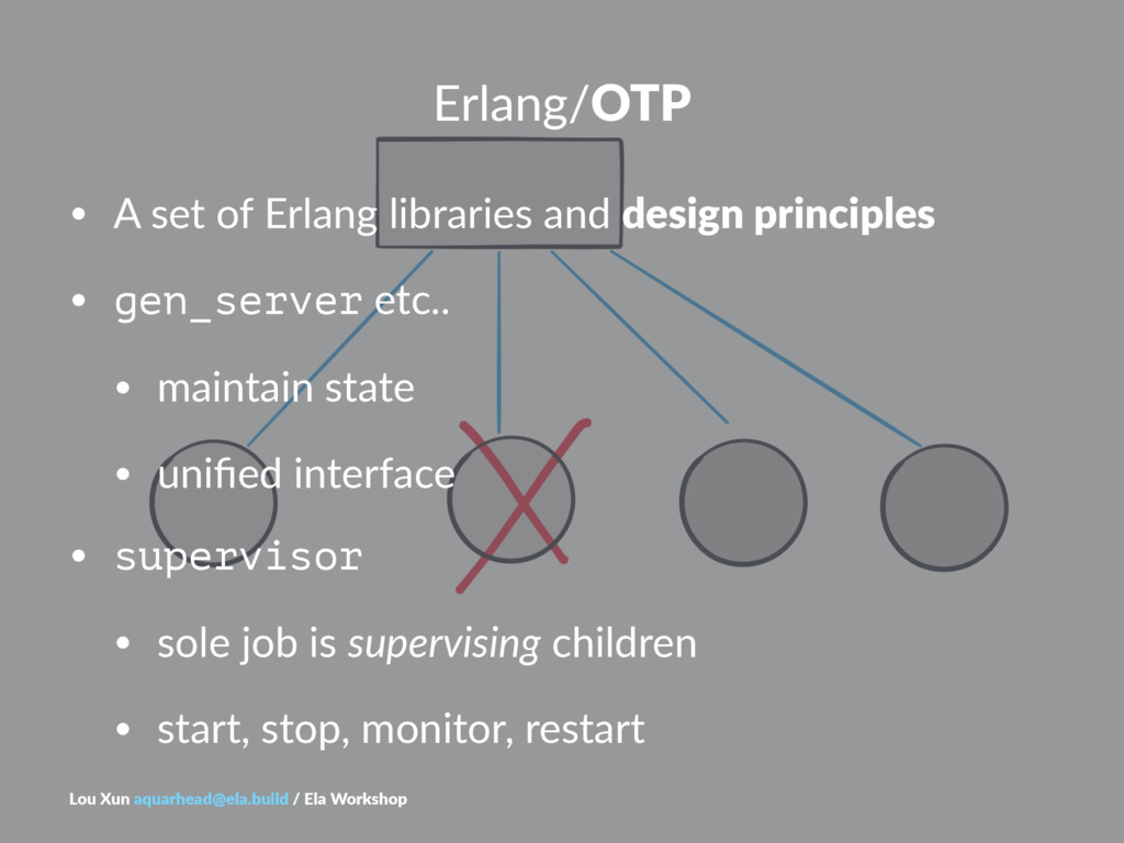 Erlang/OTP • A#set#of#Erlang#libraries#and#desi...