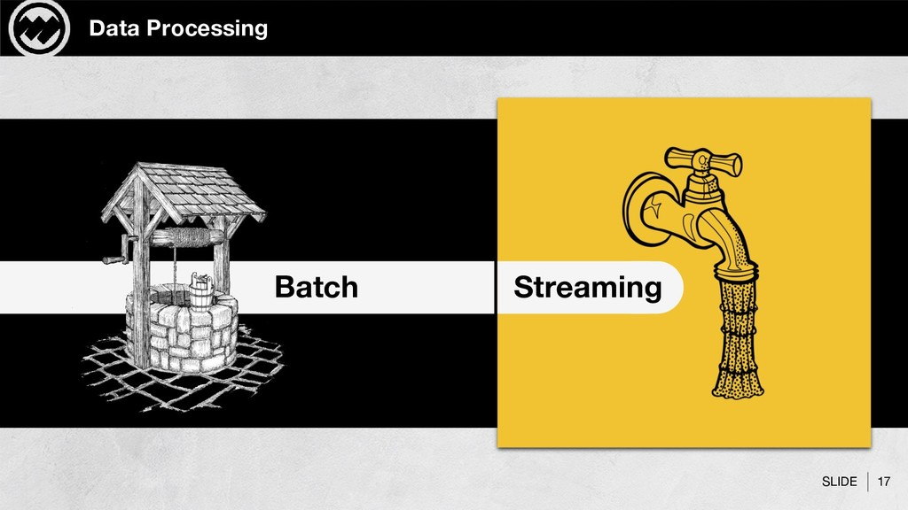 SLIDE 17 Data Processing Batch Streaming