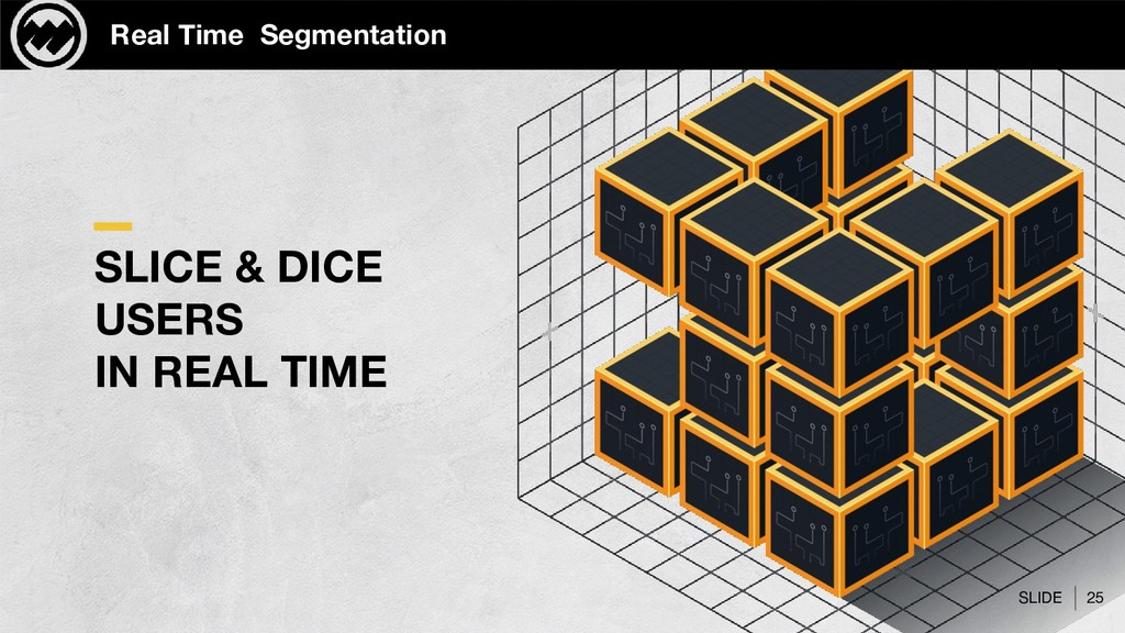SLIDE SLICE & DICE USERS IN REAL TIME 25 Real T...
