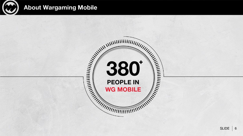 SLIDE 6 About Wargaming Mobile 380 PEOPLE IN WG...