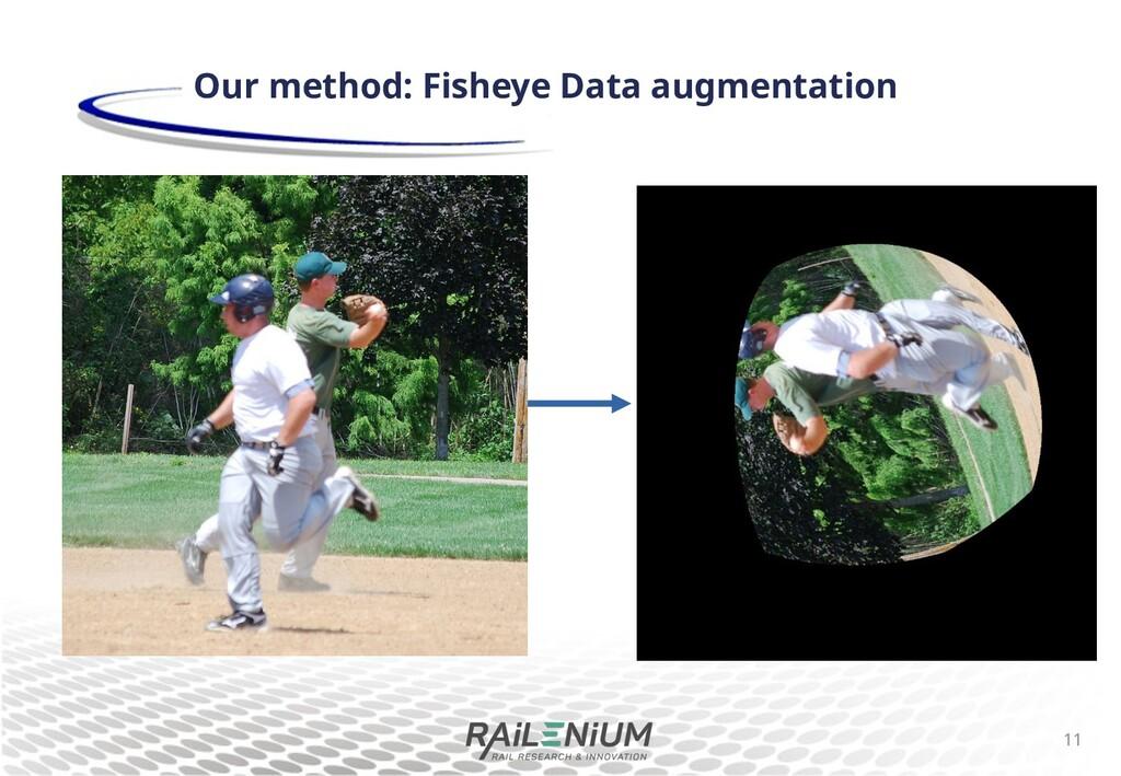 11 Our method: Fisheye Data augmentation