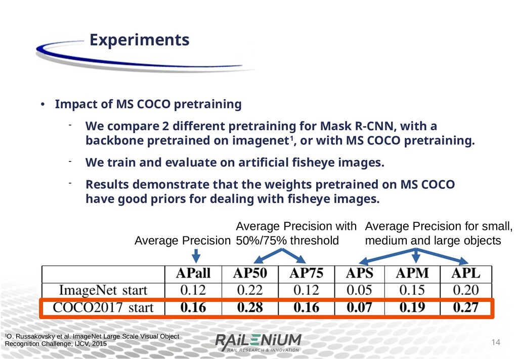 • Impact of MS COCO pretraining  We compare 2 ...