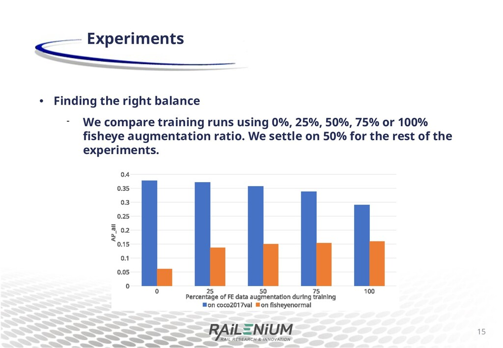 • Finding the right balance  We compare traini...
