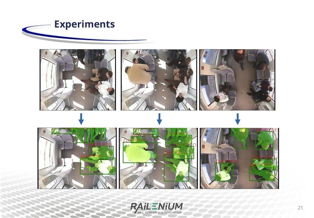Experiments 21