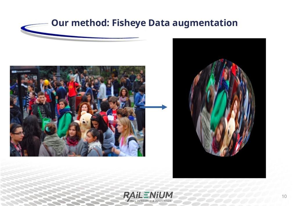 10 Our method: Fisheye Data augmentation