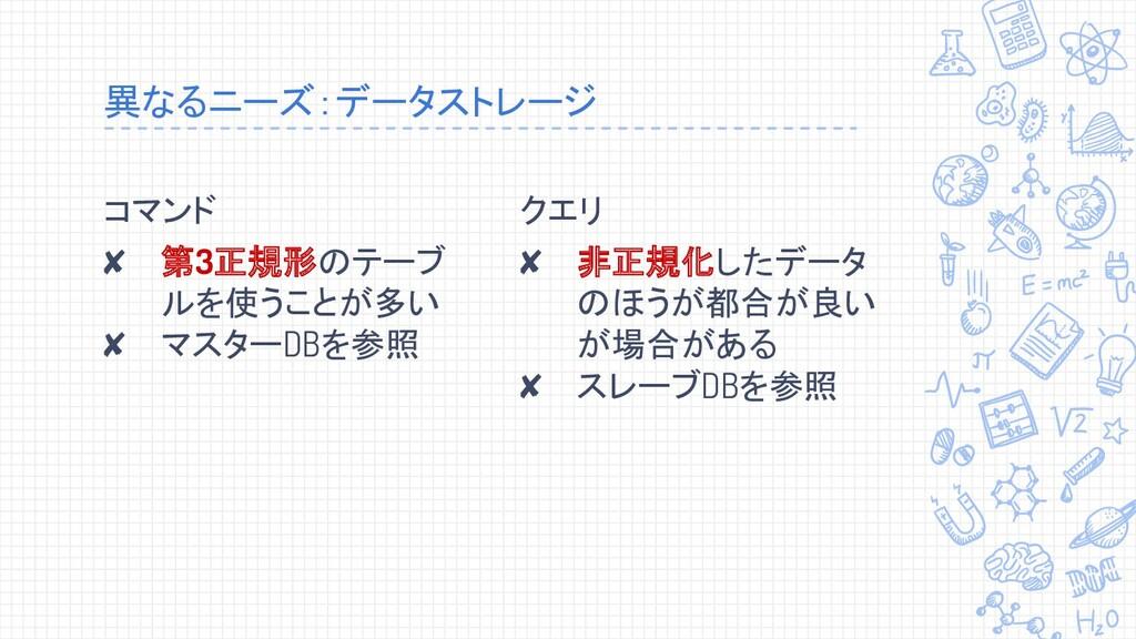 異なるニーズ:データストレージ コマンド ✘ 第3正規形のテーブ ルを使うことが多い ✘ マス...