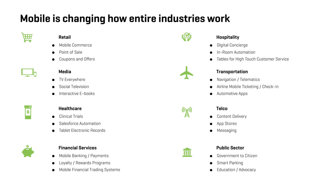 Mobile is changing how entire industries work ●...