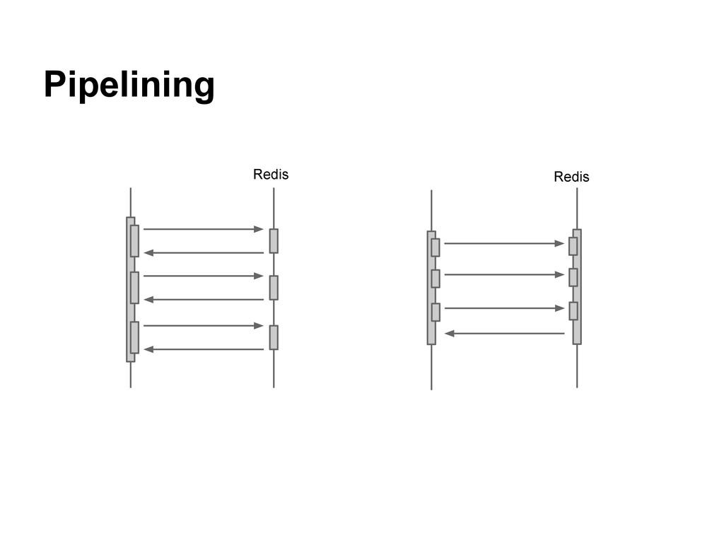 Pipelining Redis Redis