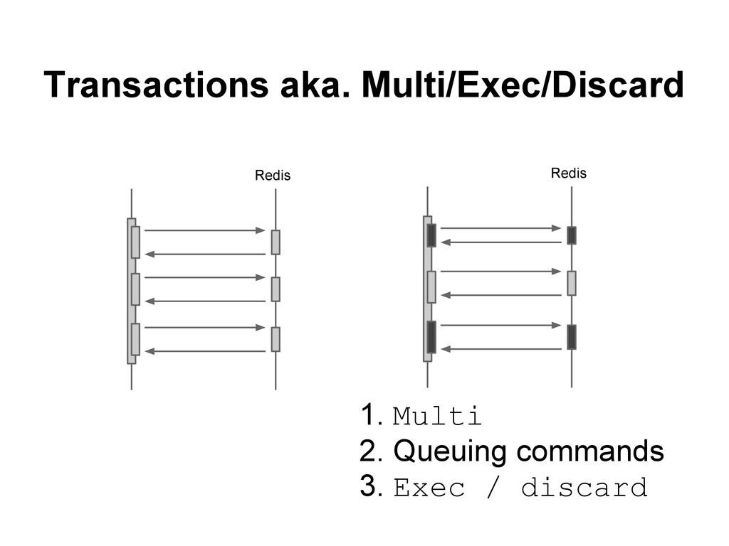 Transactions aka. Multi/Exec/Discard Redis 1. M...