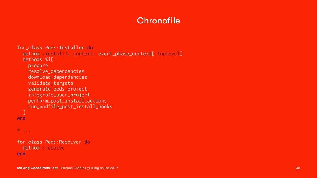 Chronofile for_class Pod::Installer do method :i...