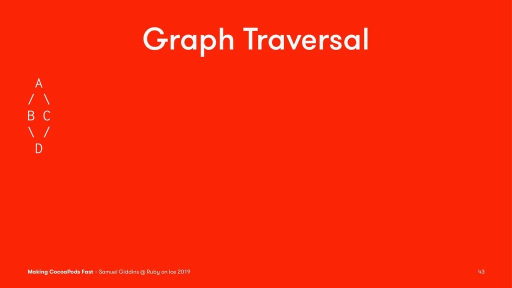 Graph Traversal A / \ B C \ / D Making CocoaPod...