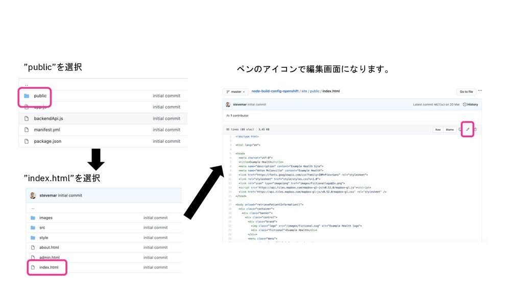 """public""を選択 ""index.html""を選択 ペンのアイコンで編集画面になります。"