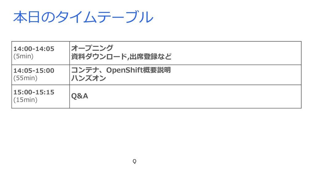 本⽇のタイムテーブル 14:00-14:05 (5min) オープニング 資料ダウンロード,出...