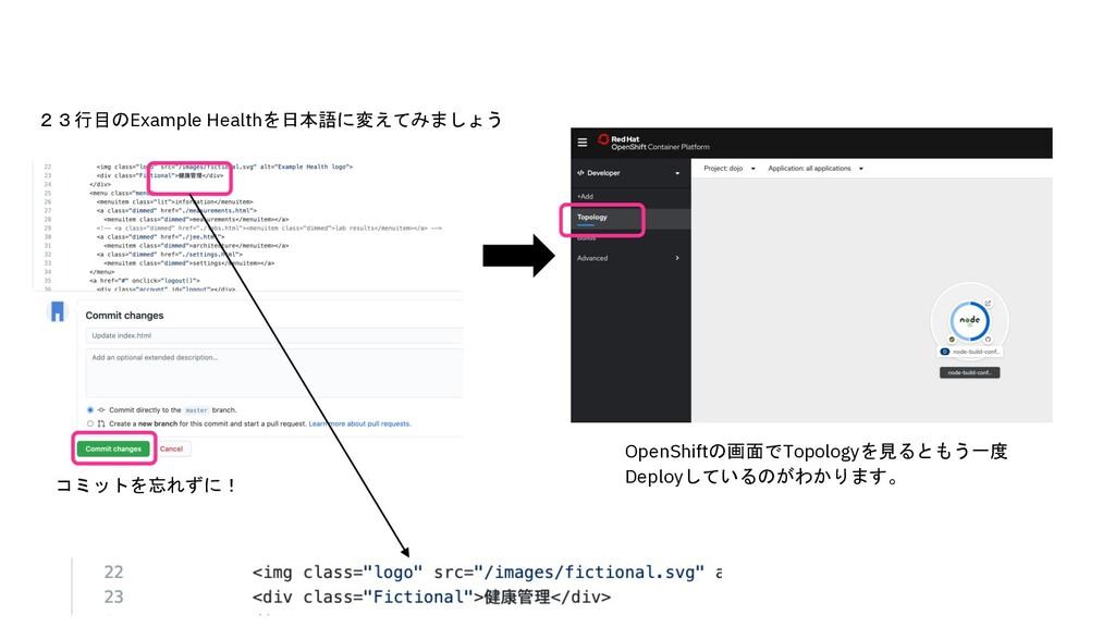 23行目のExample Healthを日本語に変えてみましょう OpenShiftの画面でT...