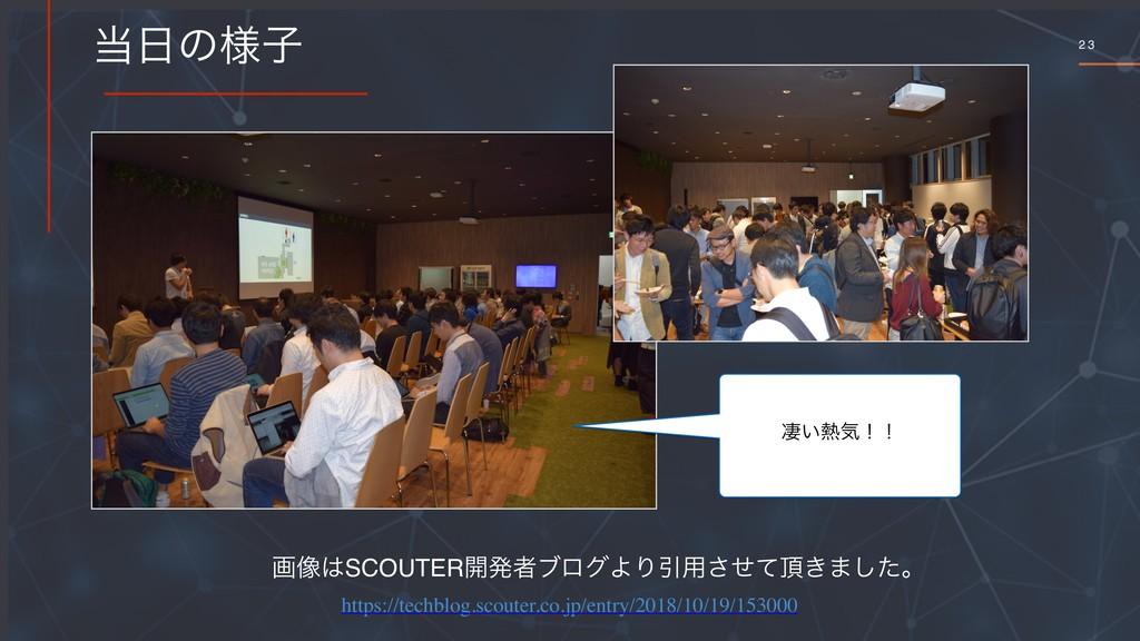 2 3 ͷ༷ࢠ https://techblog.scouter.co.jp/entry/...